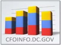 """graphic image of a bar chart with """"CFO Info dot DC dot Gov"""" in text"""